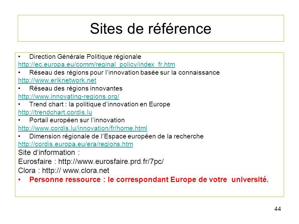 44 Sites de référence Direction Générale Politique régionale http://ec.europa.eu/comm/reginal_policy/index_fr.htm Réseau des régions pour linnovation basée sur la connaissance http://www.eriknetwork.net Réseau des régions innovantes http://www.innovating-regions.org/ Trend chart : la politique dinnovation en Europe http://trendchart.cordis.lu Portail européen sur linnovation http://www.cordis.lu/innovation/fr/home.html Dimension régionale de lEspace européen de la recherche http://cordis.europa.eu/era/regions.htm Site dinformation : Eurosfaire : http://www.eurosfaire.prd.fr/7pc/ Clora : http:// www.clora.net Personne ressource : le correspondant Europe de votre université.