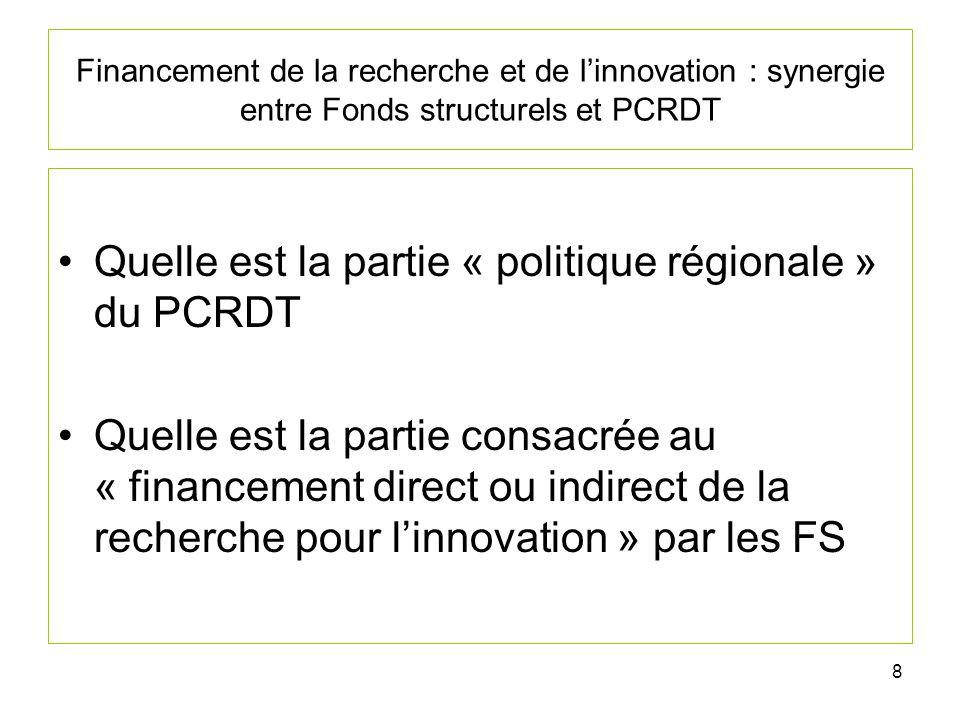 9 Financement de la recherche et de linnovation : synergie entre Fonds structurels et PCRDT LE PCRDT : financement de la recherche dexcellence prévoit deux lignes ciblant la politique régionale