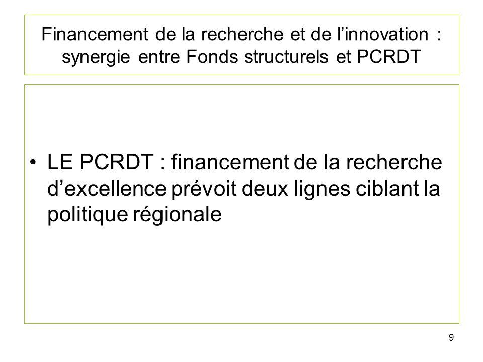 30 Financement de la recherche et de linnovation : synergie entre Fonds structurels et PCRDT Objectif 1 : « Convergence » pour les 10 nouveaux EM et DOM Budget 81,7% des fonds consacrés à la politique de cohésion (307,6 Md proposés par la CE) soit 251,3 Md CRITERES déligibilité : PIB< 75% du PIB moyen communautaire (=> donc principalement à destination des 10 nouveaux États Membres et les Régions ultrapériphériques) Financement par le FEDER et le FSE (actions liées à la R&D, linnovation et laccès aux technologies de linformation) Deux domaines prioritaires particulièrement soutenus Environnement Prévention des risques Autres domaines Tourisme (y/c Patrimoine naturel et culturel) Transport (y/c Réseaux transeuropéens) Énergie Éducation (élévation des niveaux de qualifications) Investissements pour la santé (fournitures des soins de santé)