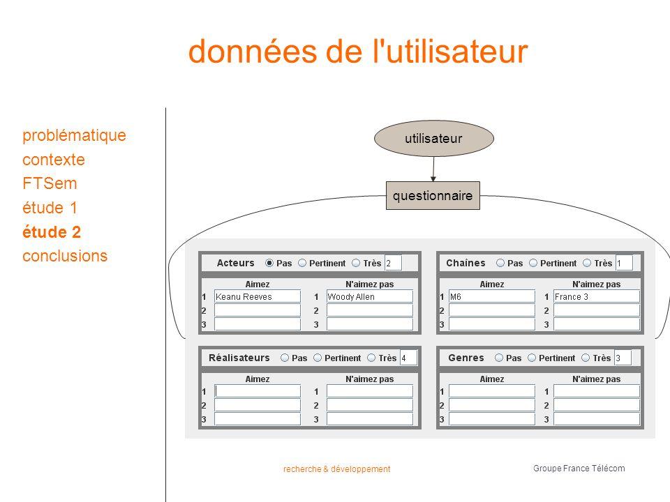 recherche & développement Groupe France Télécom données de l utilisateur problématique contexte FTSem étude 1 étude 2 conclusions utilisateur questionnaire