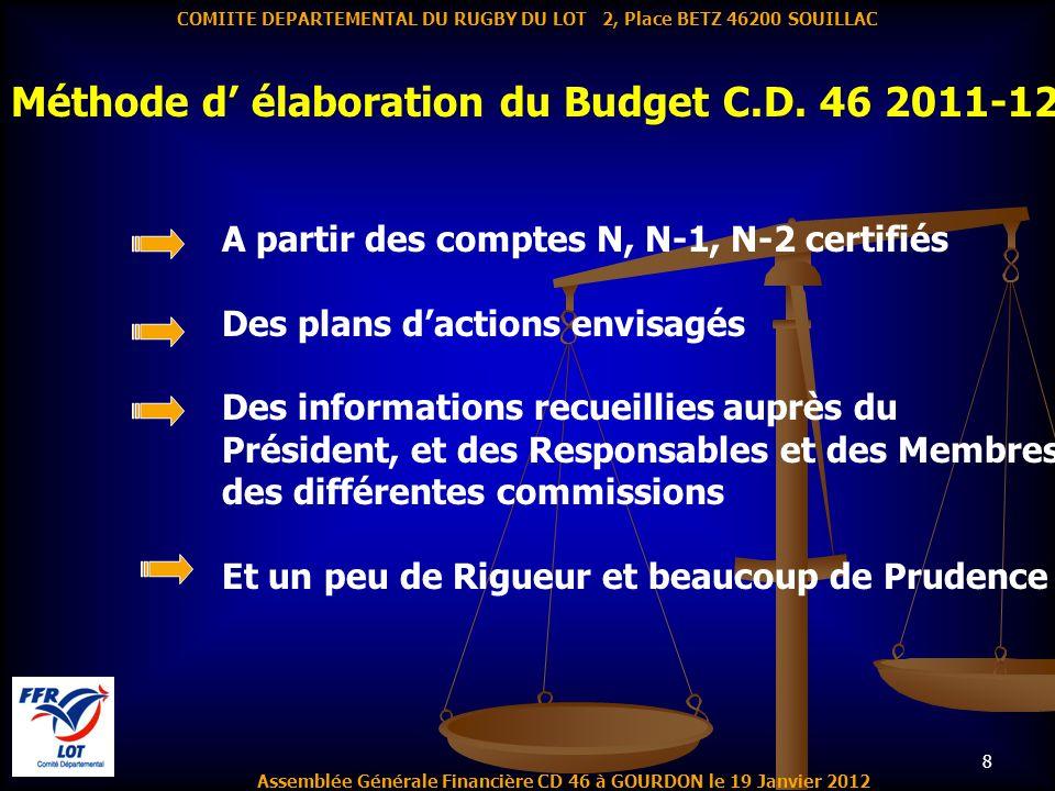 8 Assemblée Générale Financière CD 46 à GOURDON le 19 Janvier 2012 COMIITE DEPARTEMENTAL DU RUGBY DU LOT 2, Place BETZ 46200 SOUILLAC A partir des com