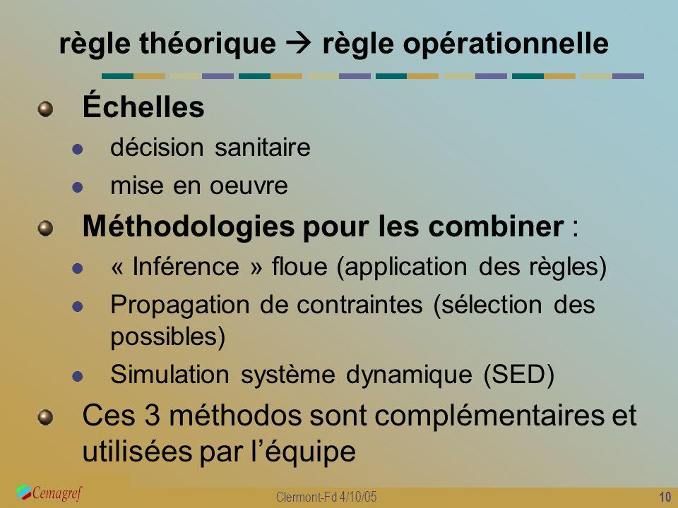 10 Clermont-Fd 4/10/05 règle théorique règle opérationnelle Échelles décision sanitaire mise en oeuvre Méthodologies pour les combiner : « Inférence »