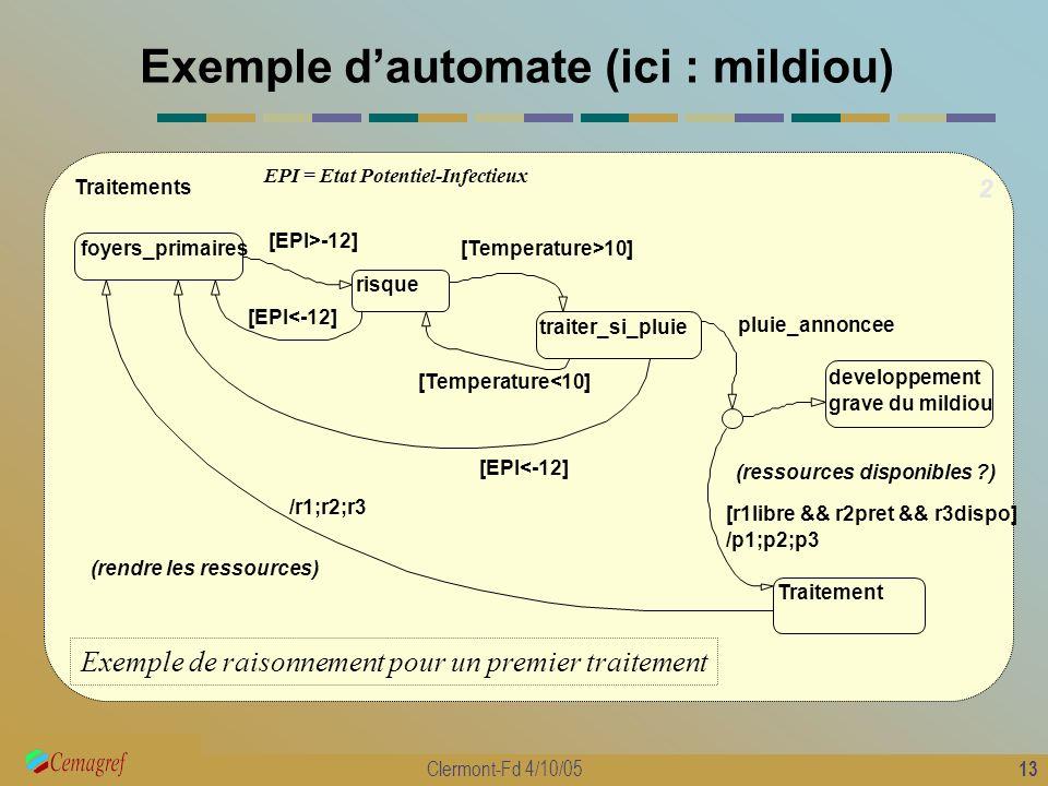 13 Clermont-Fd 4/10/05 Exemple dautomate (ici : mildiou) Traitements 2 Traitement developpement grave du mildiou traiter_si_pluie foyers_primaires ris