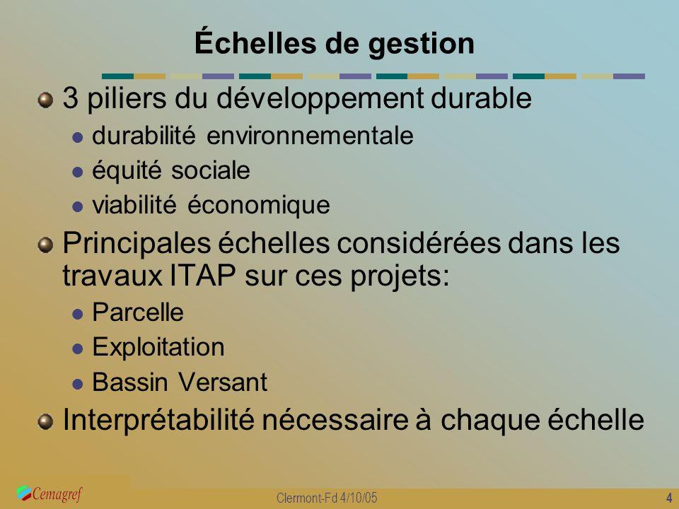 4 Clermont-Fd 4/10/05 Échelles de gestion 3 piliers du développement durable durabilité environnementale équité sociale viabilité économique Principal