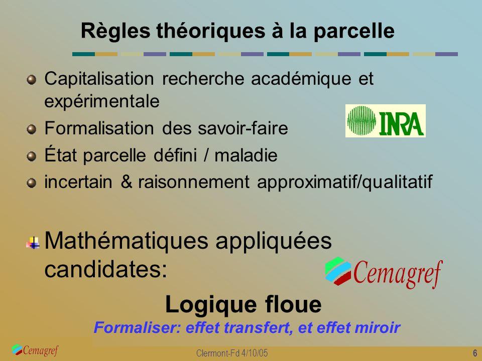 6 Clermont-Fd 4/10/05 Règles théoriques à la parcelle Capitalisation recherche académique et expérimentale Formalisation des savoir-faire État parcell