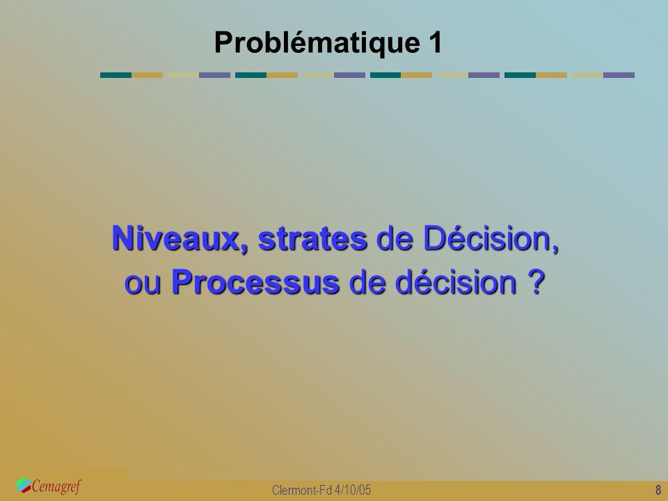 9 Clermont-Fd 4/10/05 De la stratégie à la règle de décision Une stratégie (ex.