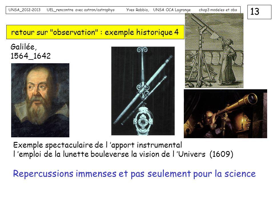 13 UNSA_2012-2013 UEL_rencontre avec astron/astrophys Yves Rabbia, UNSA OCA Lagrange chap3 modeles et obs retour sur