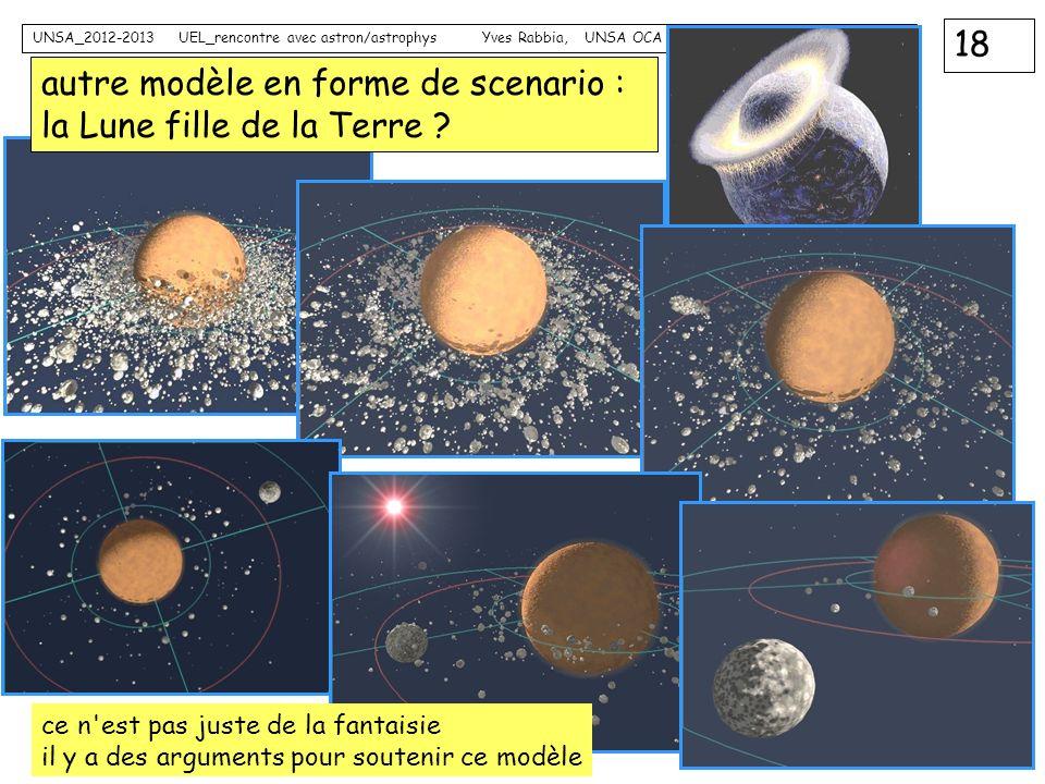 18 UNSA_2012-2013 UEL_rencontre avec astron/astrophys Yves Rabbia, UNSA OCA Lagrange chap3 modeles et obs ce n'est pas juste de la fantaisie il y a de