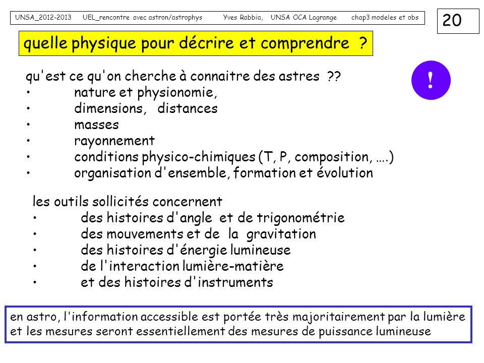 20 UNSA_2012-2013 UEL_rencontre avec astron/astrophys Yves Rabbia, UNSA OCA Lagrange chap3 modeles et obs quelle physique pour décrire et comprendre ?