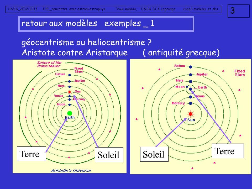 3 UNSA_2012-2013 UEL_rencontre avec astron/astrophys Yves Rabbia, UNSA OCA Lagrange chap3 modeles et obs géocentrisme ou heliocentrisme ? Aristote con