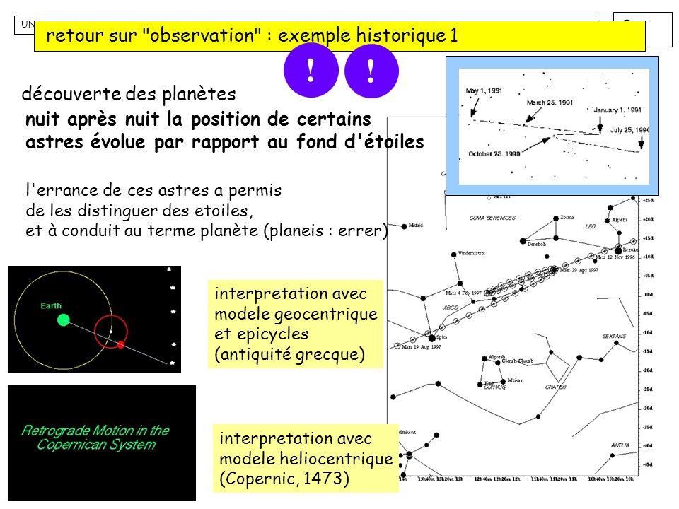 8 UNSA_2012-2013 UEL_rencontre avec astron/astrophys Yves Rabbia, UNSA OCA Lagrange chap3 modeles et obs découverte des planètes nuit après nuit la po