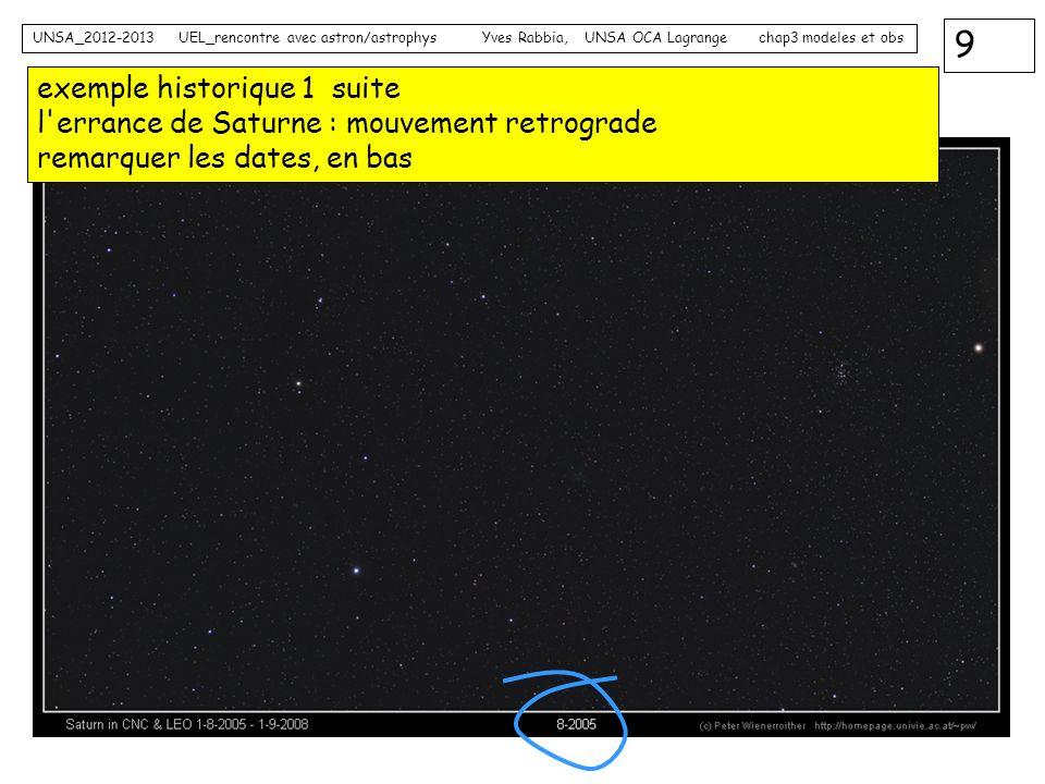 9 UNSA_2012-2013 UEL_rencontre avec astron/astrophys Yves Rabbia, UNSA OCA Lagrange chap3 modeles et obs exemple historique 1 suite l'errance de Satur