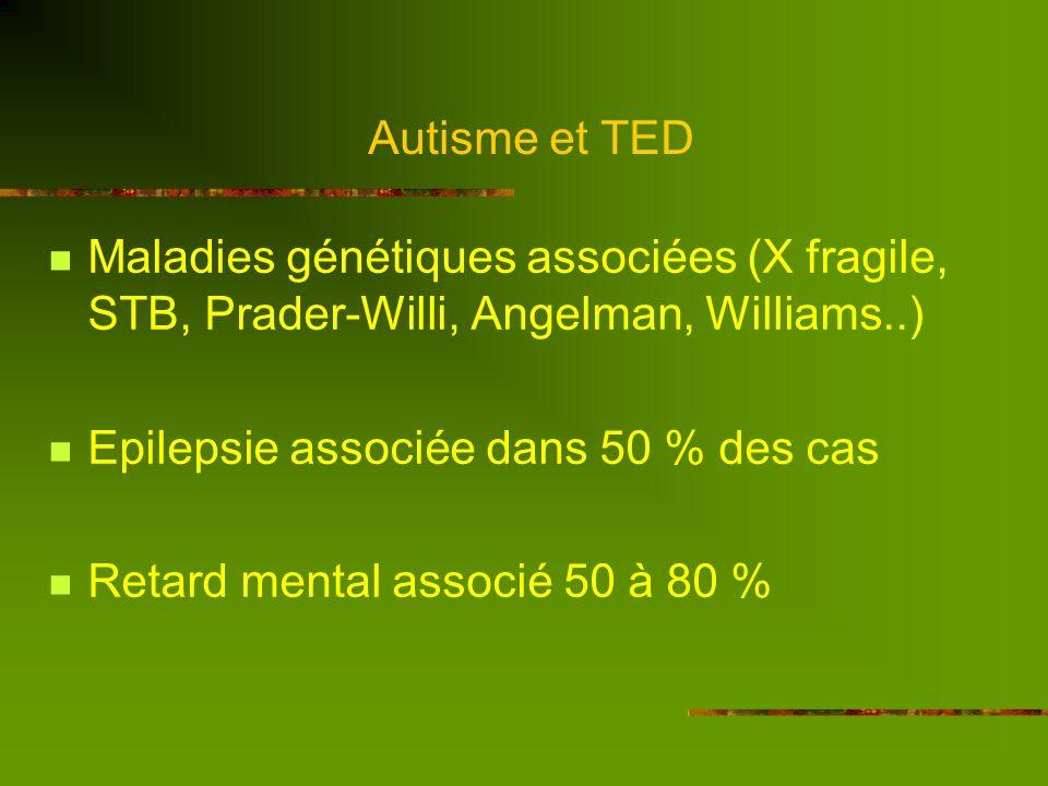 Autisme et TED MECP 2 Neurones miroirs amygdaliens STS Anomalies du traitement cortical