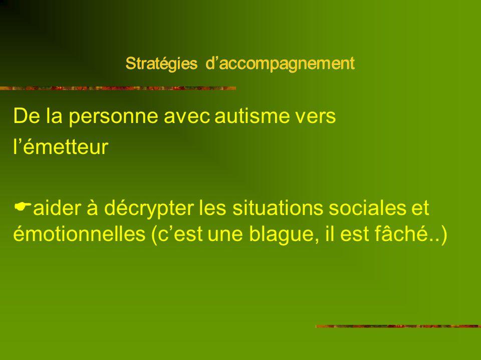 Stratégies daccompagnement Améliorer la compréhension : De lémetteur la personne avec autisme définir clairement les consignes, les opérationnaliser «