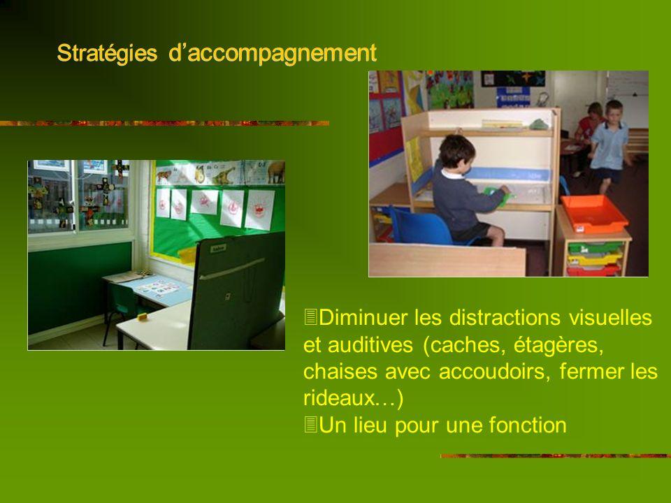 Stratégies daccompagnement 2. Gestion de lespace Sappuyer sur compétences et forces visuelles. Créer des repères. Organisation et clarté visuelle.