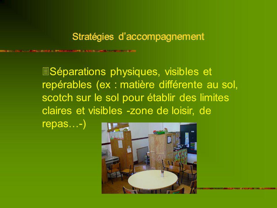 Stratégies daccompagnement Diminuer les distractions visuelles et auditives (caches, étagères, chaises avec accoudoirs, fermer les rideaux…) Un lieu p