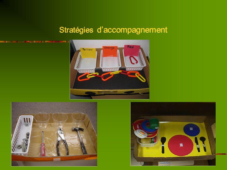 Stratégies daccompagnement Limiter et organiser le matériel. Structurer sa fonction.