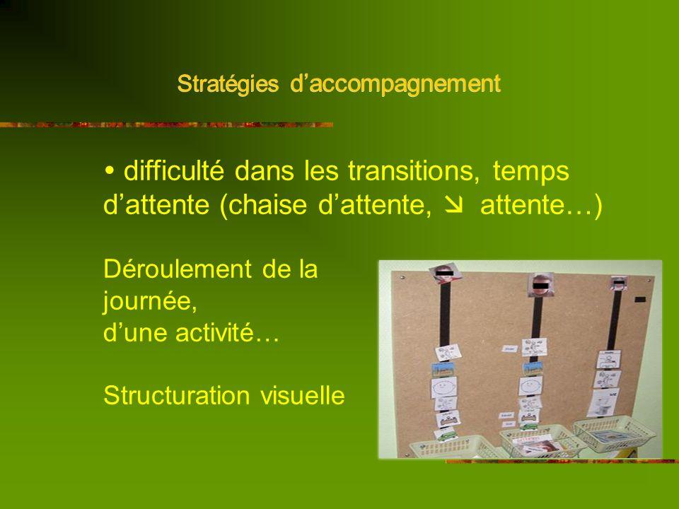 outils suite: plannings, agenda, semainier, utilisation dobjets concrets… proposer des repères, besoin de ritualiser certaines actions découpage séque