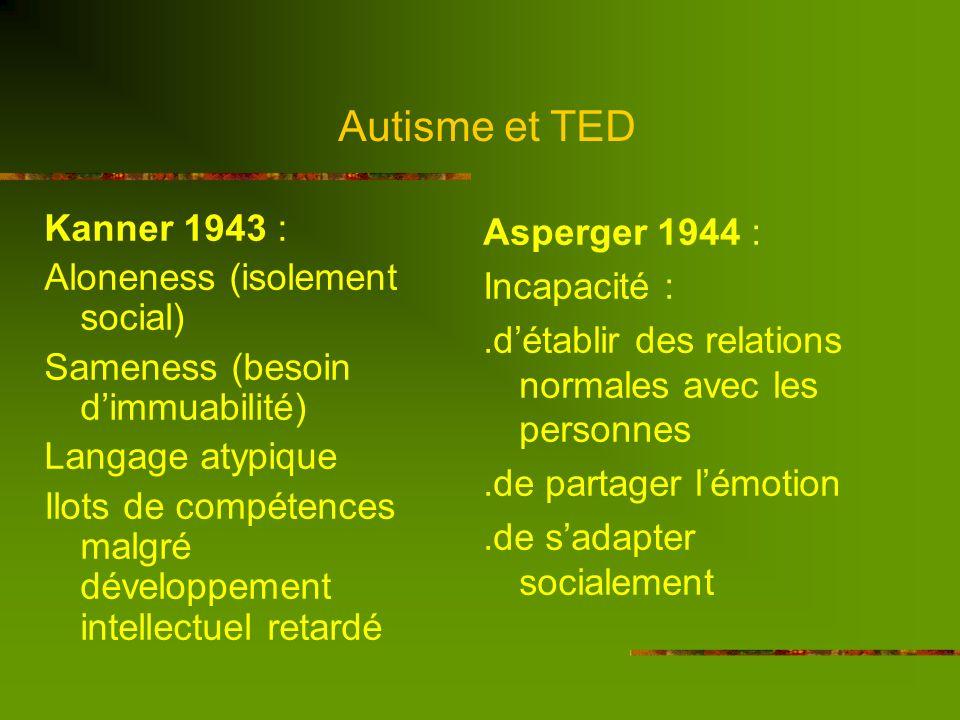 Autisme et TED Kanner, Asperger, premiers repérages Bettelheim et les théories psychodynamiques Le DSM IV (APA 1996), la CIM 10 (OMS, 1993) et les TED