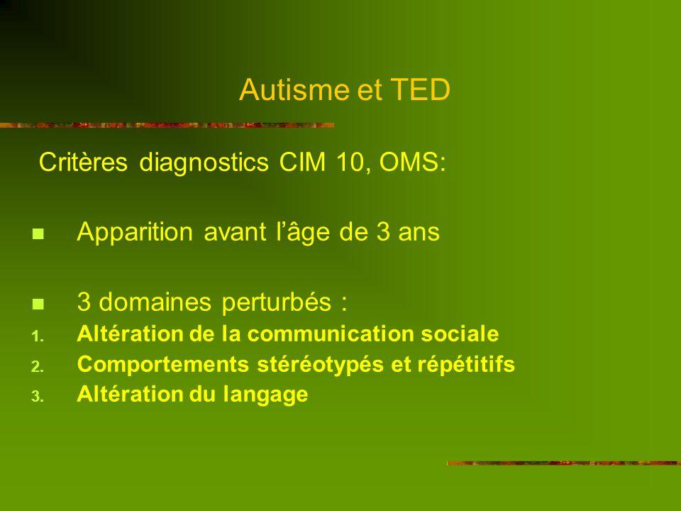 Autisme et TED Kanner 1943 : Aloneness (isolement social) Sameness (besoin dimmuabilité) Langage atypique Ilots de compétences malgré développement in
