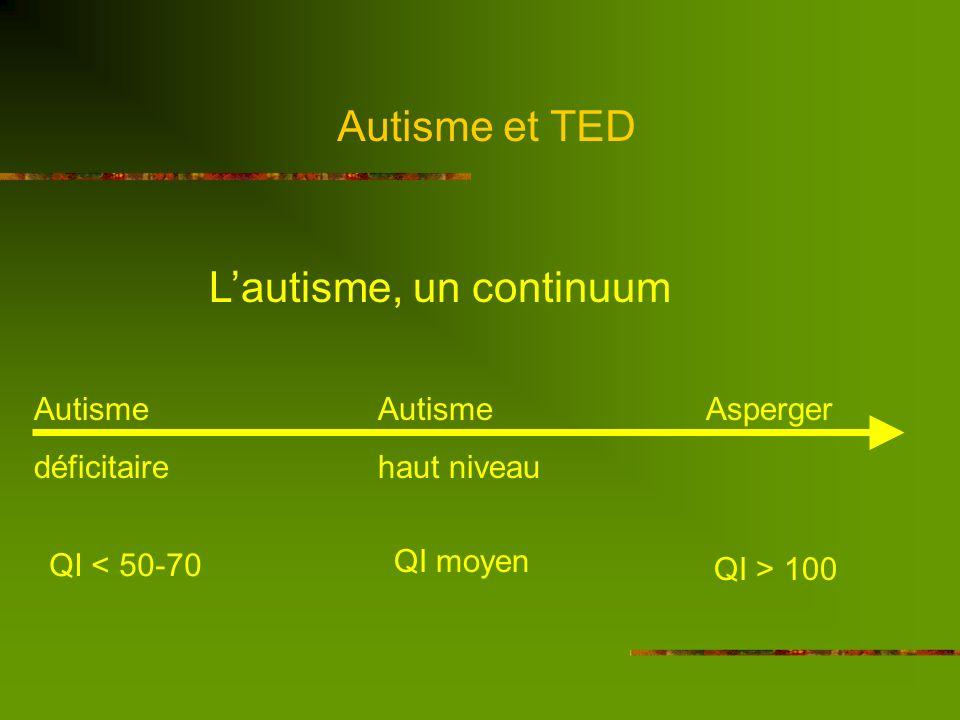 Autisme et TED TED Autisme infantile Syndrome Rett TDE Autisme atypique Syndrome dAsperger
