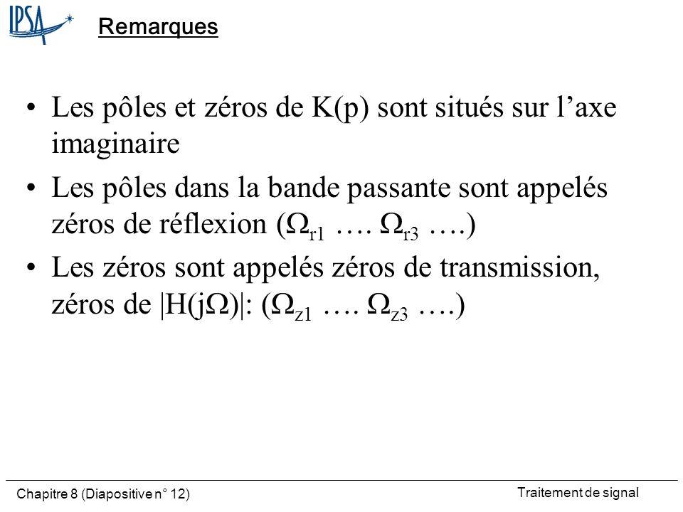 Traitement de signal Chapitre 8 (Diapositive n° 12) Remarques Les pôles et zéros de K(p) sont situés sur laxe imaginaire Les pôles dans la bande passa