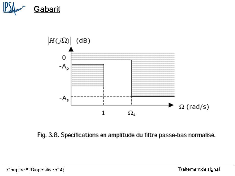 Traitement de signal Chapitre 8 (Diapositive n° 4) Gabarit