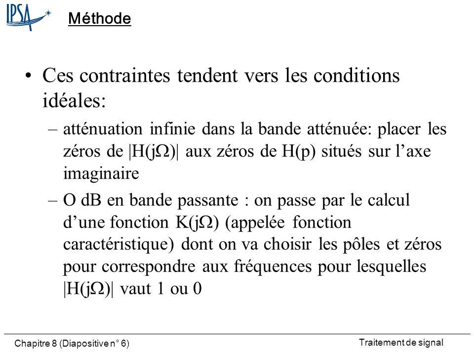 Traitement de signal Chapitre 8 (Diapositive n° 6) Méthode Ces contraintes tendent vers les conditions idéales: –atténuation infinie dans la bande att