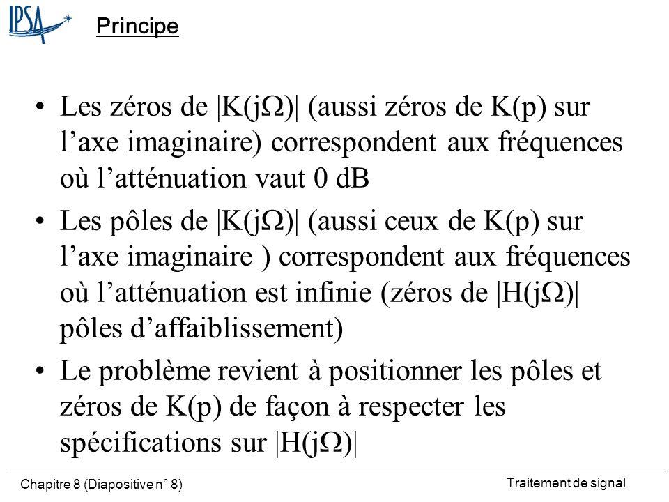 Traitement de signal Chapitre 8 (Diapositive n° 8) Principe Les zéros de |K(j )| (aussi zéros de K(p) sur laxe imaginaire) correspondent aux fréquence