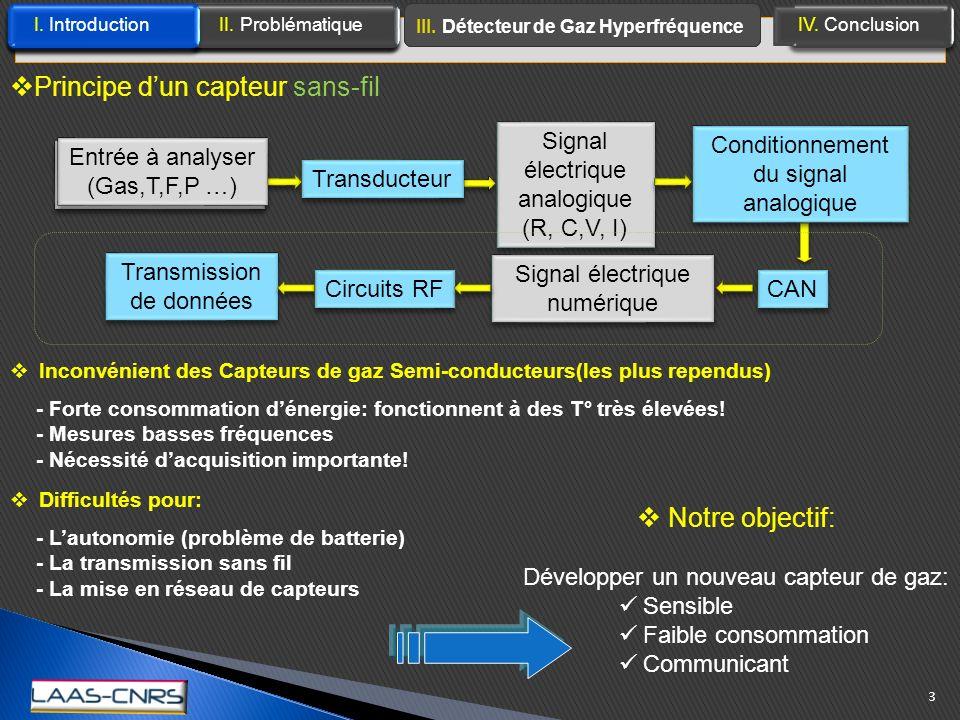 Principe dun capteur Entrée à analyser (Gas,T,F,P …) Signal électrique analogique (R, C,V, I) 3 IV.