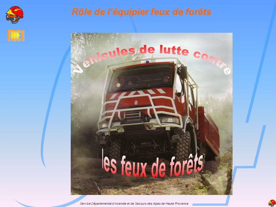 Service Départemental dIncendie et de Secours des Alpes de Haute Provence Les lances : LDV 500 l/m( 65/18 )1 LDV 250 l/m( 40/14 )2 + 1 DT LDV 80 l/m( 20/7 )2 + 1 DT Pièces de jonction: Divisions65-65-2x401 65-2x401 40-40-2x202 Réductions65-401 40-20 M1 40-20 F1 Vanne darrêt DN 401 Coude dalimentation1 Collecteur à clapet 65-1001 Les véhicules de lutte contre les feux de forêts Camion Citerne Feux de Forêts Moyen