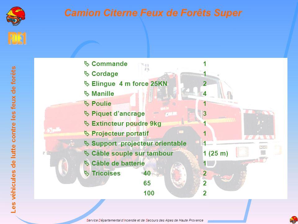 Service Départemental dIncendie et de Secours des Alpes de Haute Provence Commande1 Cordage1 Elingue 4 m force 25KN2 Manille4 Poulie1 Piquet dancrage3