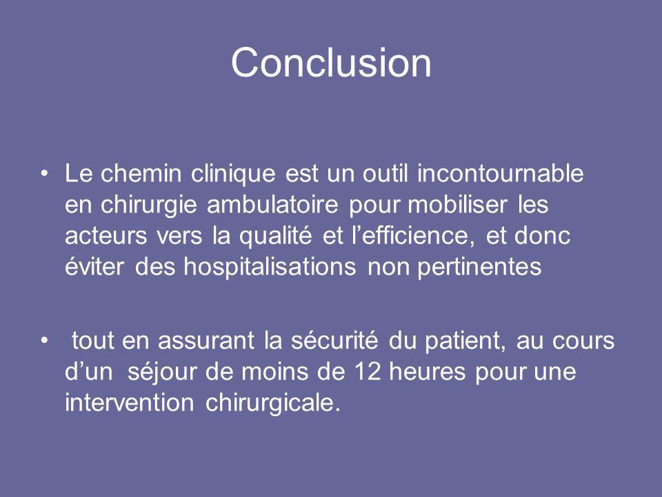 Conclusion Le chemin clinique est un outil incontournable en chirurgie ambulatoire pour mobiliser les acteurs vers la qualité et lefficience, et donc