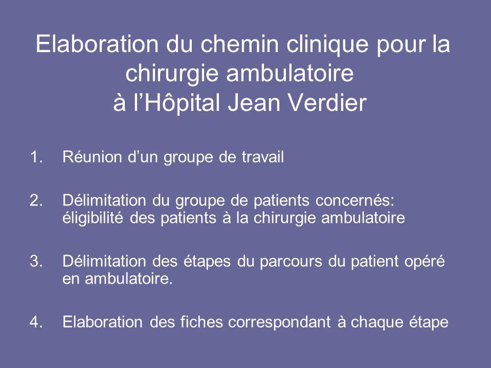 Elaboration du chemin clinique pour la chirurgie ambulatoire à lHôpital Jean Verdier 1.Réunion dun groupe de travail 2.Délimitation du groupe de patie
