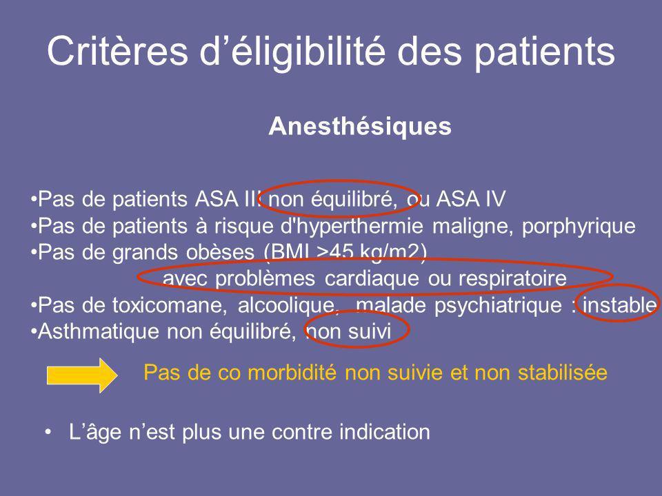 Critères déligibilité des patients Lâge nest plus une contre indication Anesthésiques Pas de patients ASA III non équilibré, ou ASA IV Pas de patients