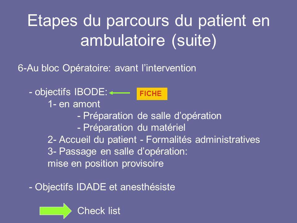 Etapes du parcours du patient en ambulatoire (suite) 6-Au bloc Opératoire: avant lintervention - objectifs IBODE: 1- en amont - Préparation de salle d