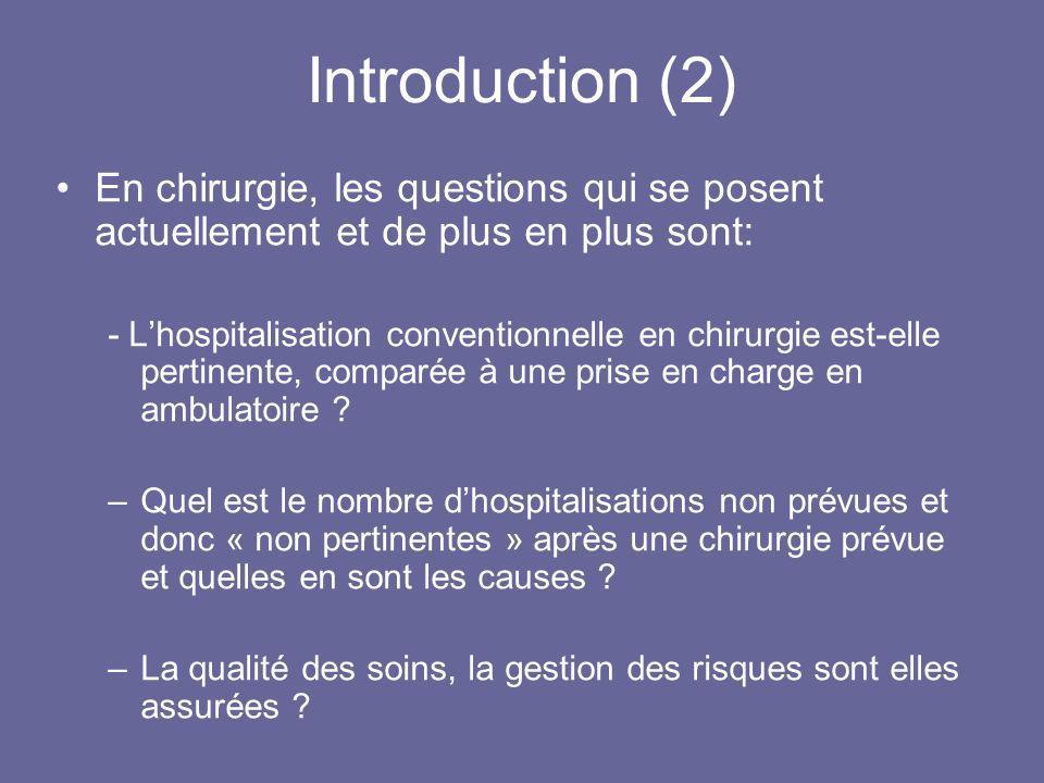 Introduction (2) En chirurgie, les questions qui se posent actuellement et de plus en plus sont: - Lhospitalisation conventionnelle en chirurgie est-e