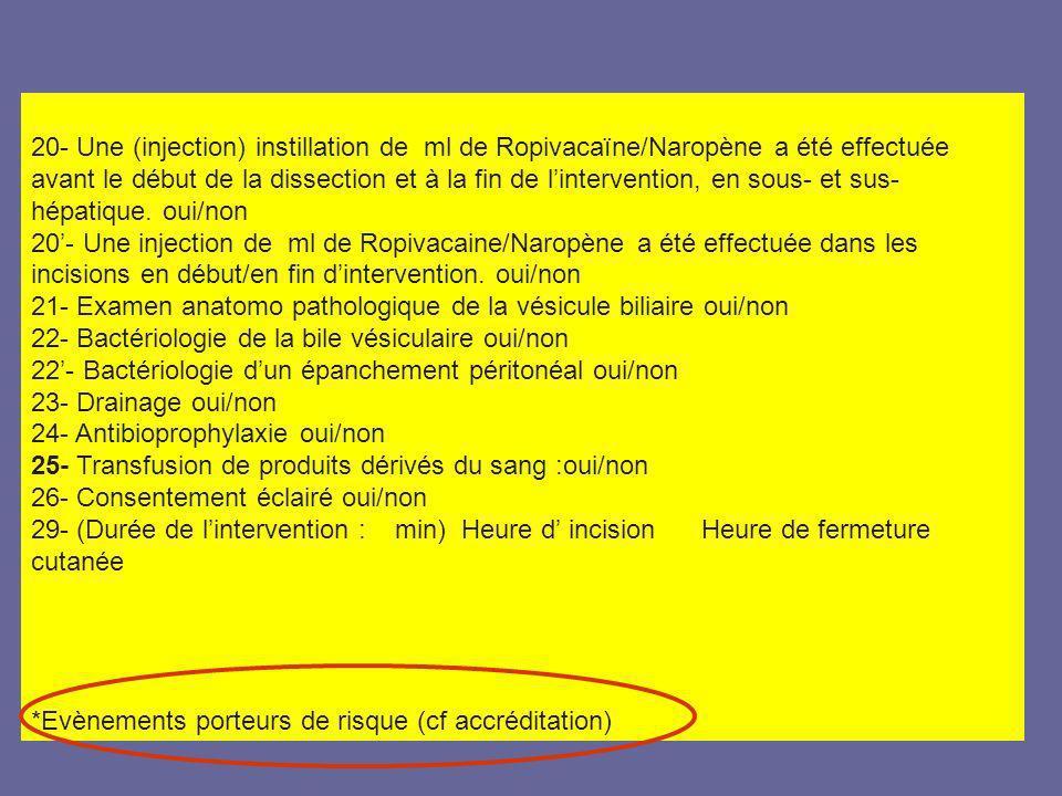 20- Une (injection) instillation de ml de Ropivacaïne/Naropène a été effectuée avant le début de la dissection et à la fin de lintervention, en sous-