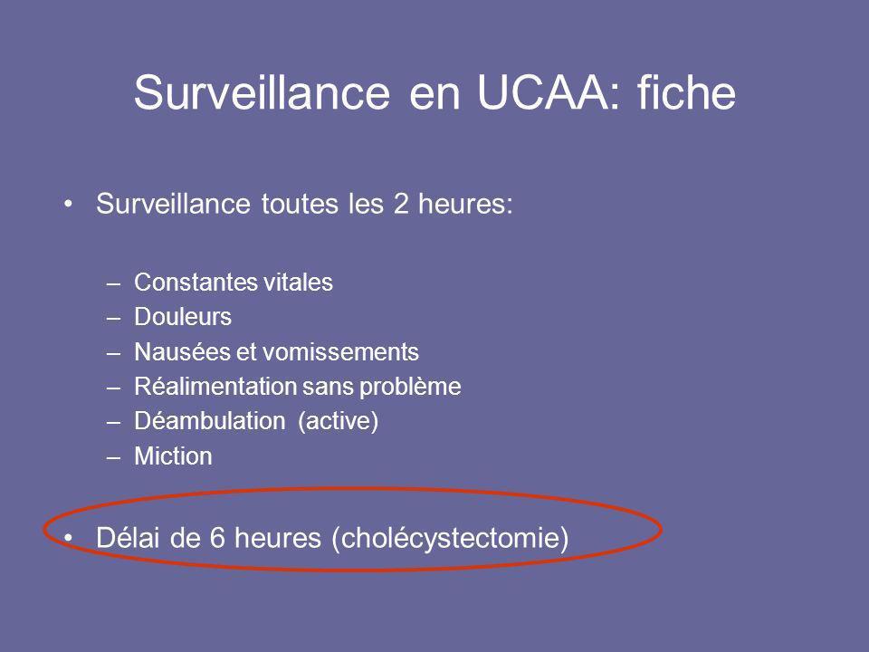 Surveillance en UCAA: fiche Surveillance toutes les 2 heures: –Constantes vitales –Douleurs –Nausées et vomissements –Réalimentation sans problème –Dé
