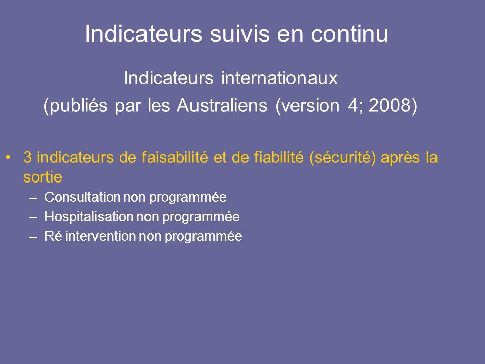 Indicateurs suivis en continu Indicateurs internationaux (publiés par les Australiens (version 4; 2008) 3 indicateurs de faisabilité et de fiabilité (