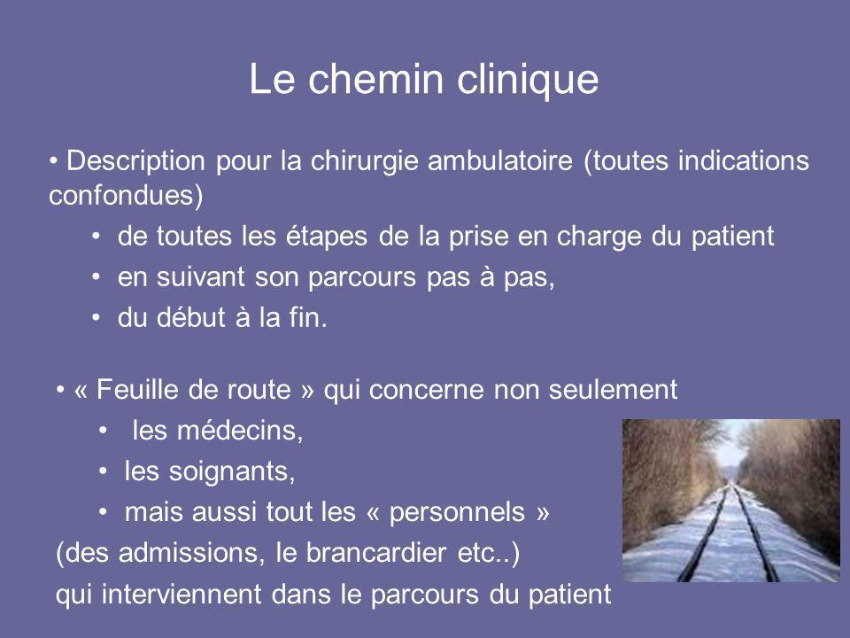 Le chemin clinique Description pour la chirurgie ambulatoire (toutes indications confondues) de toutes les étapes de la prise en charge du patient en