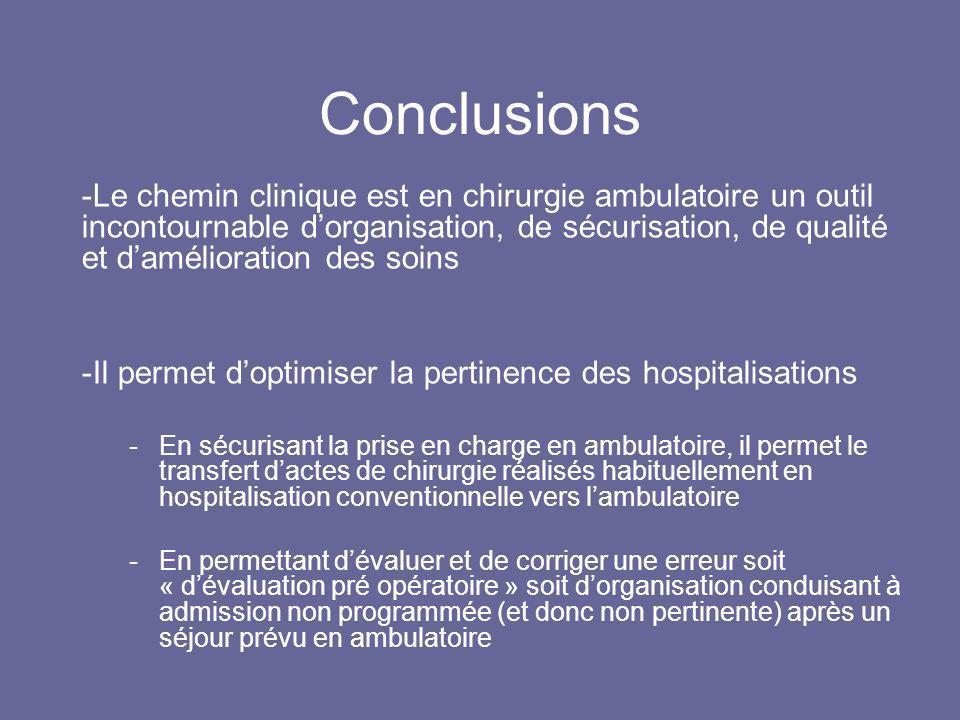 Conclusions -Le chemin clinique est en chirurgie ambulatoire un outil incontournable dorganisation, de sécurisation, de qualité et damélioration des s