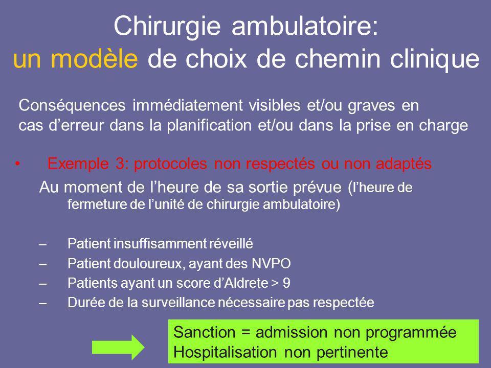 B- Augmentation des « transferts internes » Diminution des hospitalisations non pertinentes .