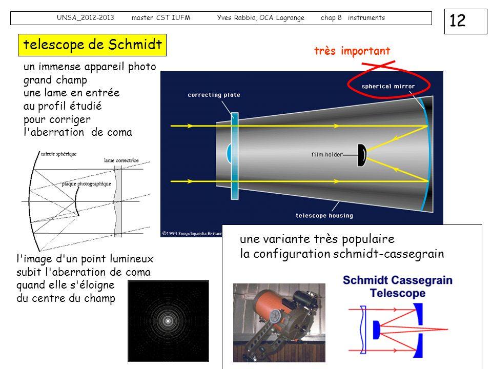 12 UNSA_2012-2013 master CST IUFM Yves Rabbia, OCA Lagrange chap 8 instruments telescope de Schmidt l'image d'un point lumineux subit l'aberration de