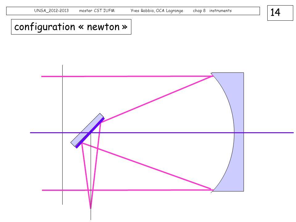 14 UNSA_2012-2013 master CST IUFM Yves Rabbia, OCA Lagrange chap 8 instruments configuration « newton »