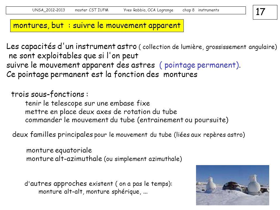 17 UNSA_2012-2013 master CST IUFM Yves Rabbia, OCA Lagrange chap 8 instruments montures, but : suivre le mouvement apparent Les capacités d'un instrum