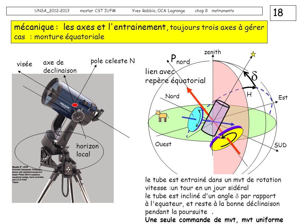 18 UNSA_2012-2013 master CST IUFM Yves Rabbia, OCA Lagrange chap 8 instruments mécanique : les axes et l'entrainement, toujours trois axes à gérer cas