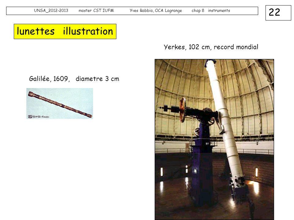 22 UNSA_2012-2013 master CST IUFM Yves Rabbia, OCA Lagrange chap 8 instruments lunettes illustration Galilée, 1609, diametre 3 cm Yerkes, 102 cm, reco