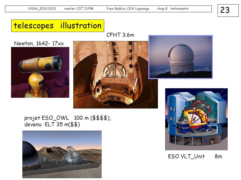 23 UNSA_2012-2013 master CST IUFM Yves Rabbia, OCA Lagrange chap 8 instruments telescopes illustration Newton, 1642- 17xx ESO VLT_Unit 8m projet ESO_O