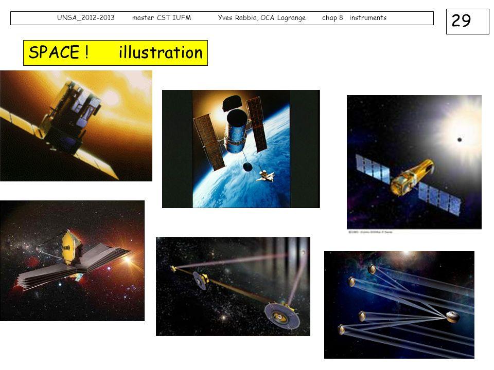 29 UNSA_2012-2013 master CST IUFM Yves Rabbia, OCA Lagrange chap 8 instruments SPACE ! illustration